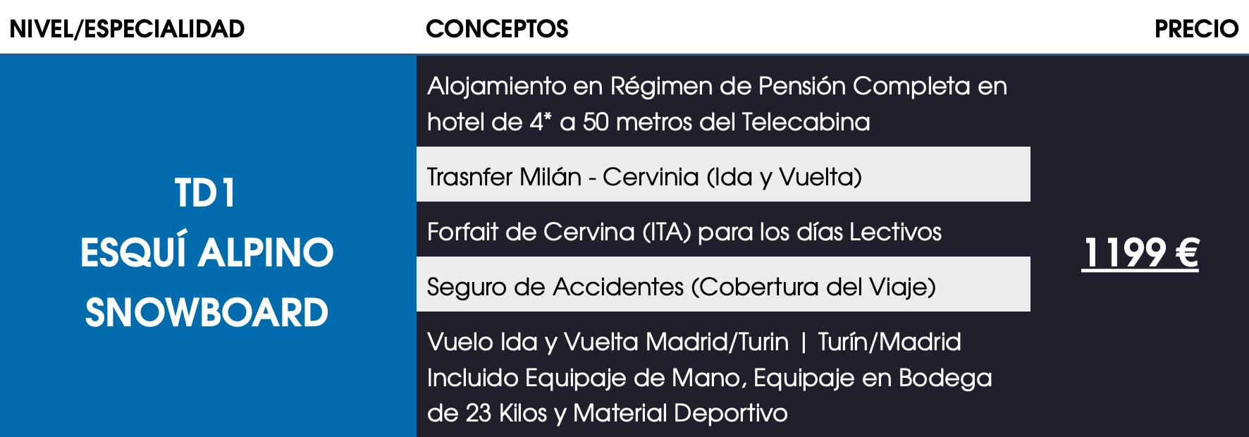 TD1 Conceptos Cervinia 2021